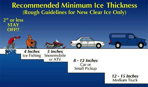 IceThicknessGuidelines01